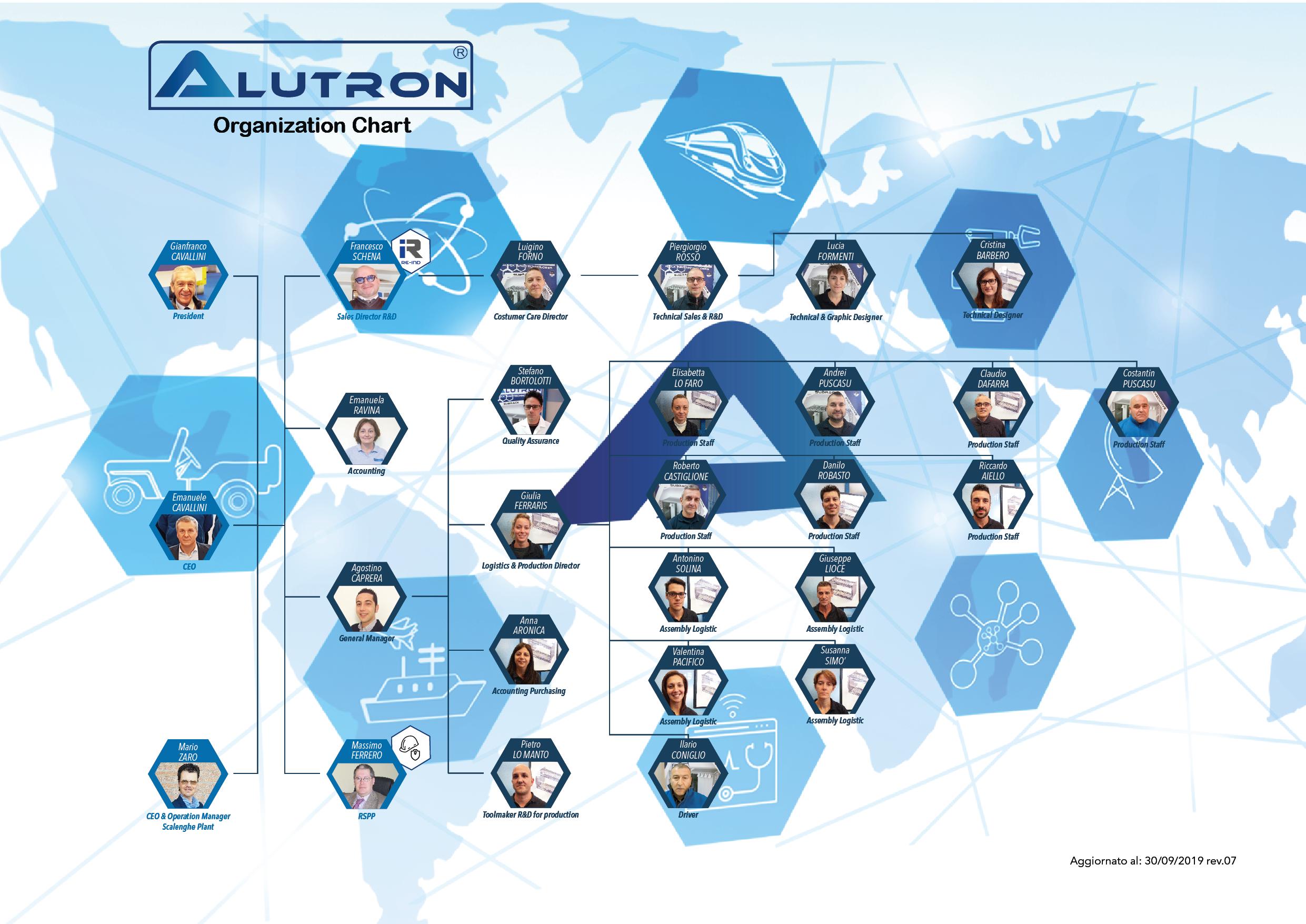 Alutron_Organigramma_30_09_2019-01